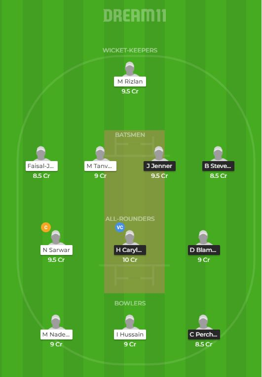 OUR FANTASY LEAGUE PICKS FOR Qatar vs Jersey 1st T20 IN JERSEY TOUR OF QATAR 2019