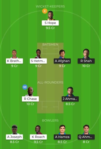 OUR FANTASY LEAGUE PICKS FOR AFGHANISTAN VS WEST INDIES Only Test